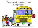 transportation support level components