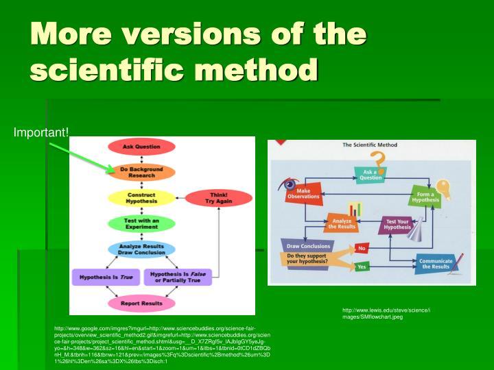 More versions of the scientific method