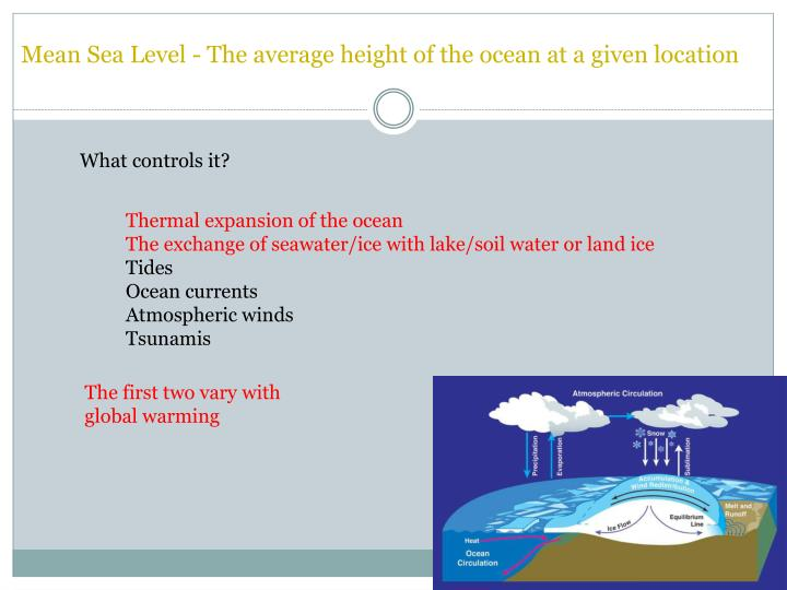 Mean Sea Level - The average height of the ocean at a given location