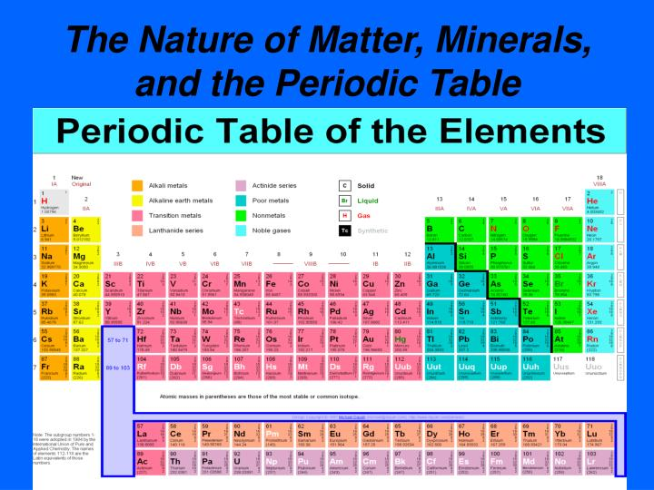 Ppt the nature of matter minerals and the periodic table the nature of matter minerals and the periodic table urtaz Choice Image