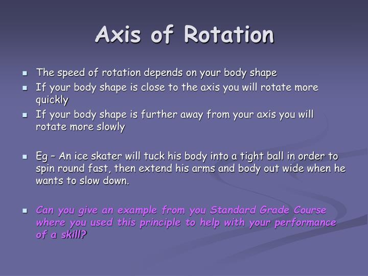 Axis of Rotation