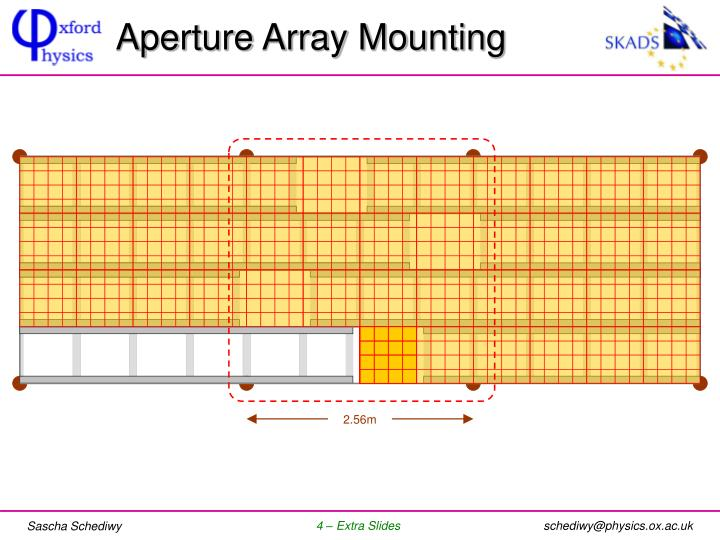 Aperture Array Mounting