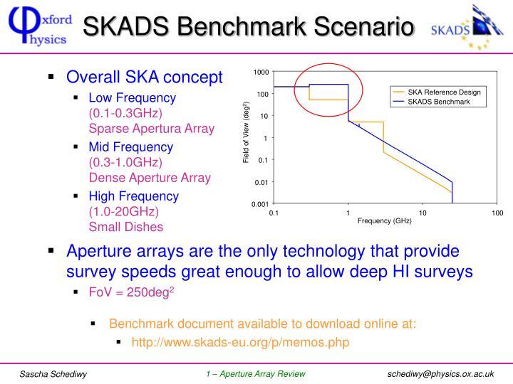 Skads benchmark scenario