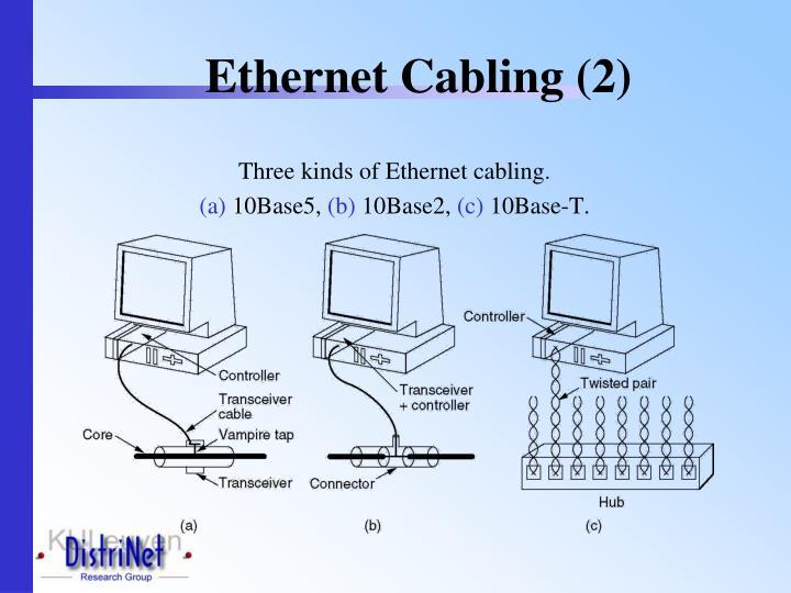 Ethernet Cabling (2)