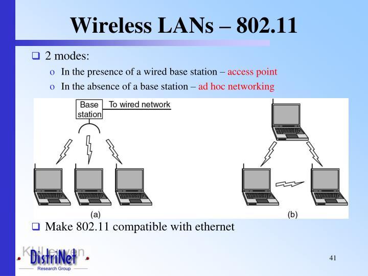 Wireless LANs – 802.11
