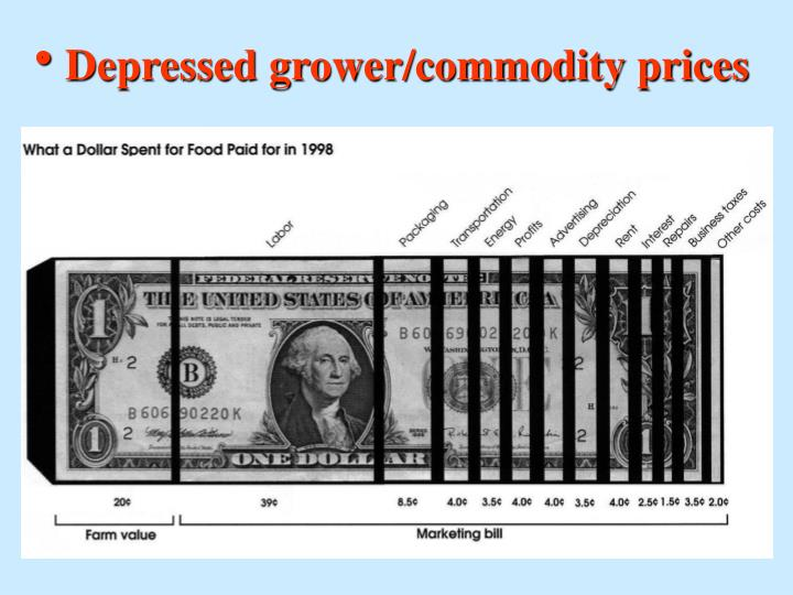 Depressed grower/commodity prices