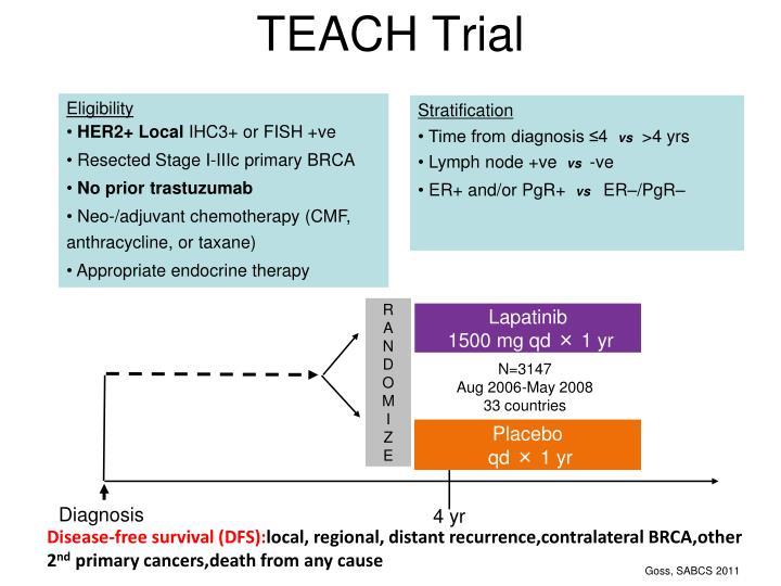 TEACH Trial