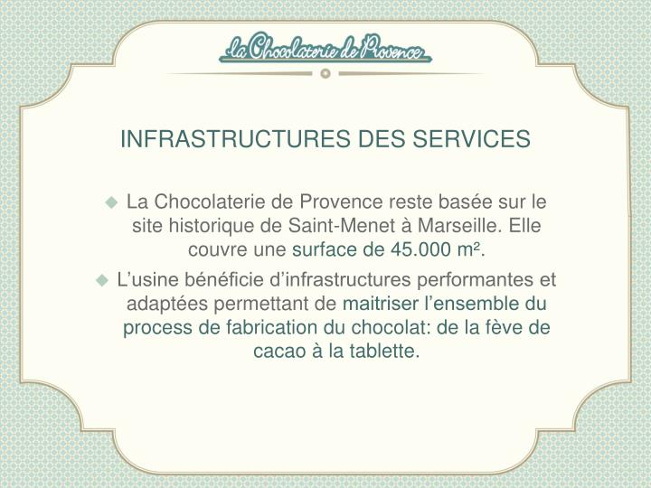 INFRASTRUCTURES DES SERVICES