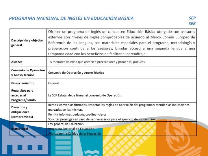 PROGRAMA NACIONAL DE INGLÉS EN EDUCACIÓN BÁSICA