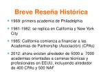 breve rese a hist rica