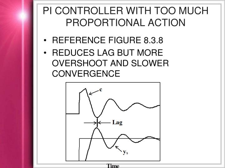 PI Controller with Too Much Proportional Action