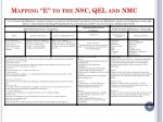 mapping e to the nsc qel and nmc
