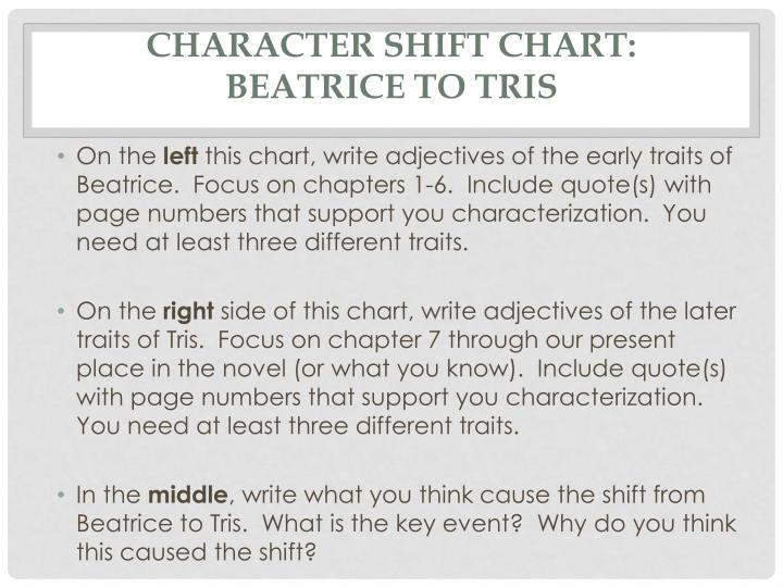 character shift chart beatrice to tris n.