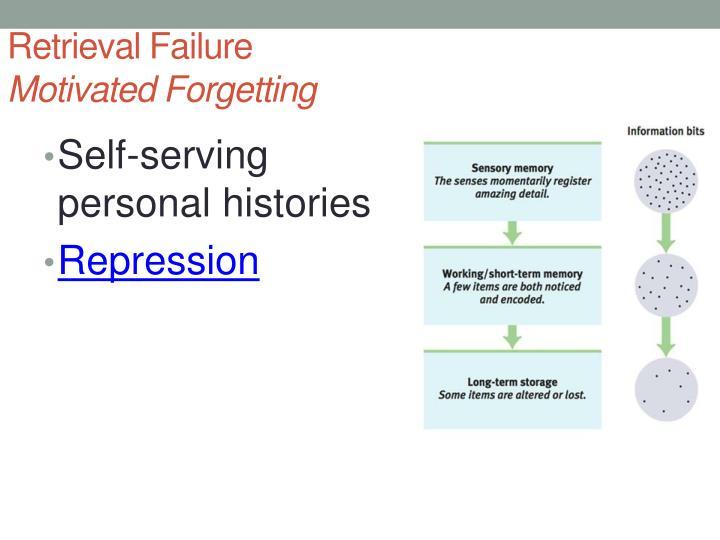 Retrieval Failure