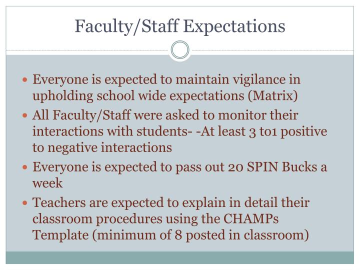 Faculty/Staff Expectations