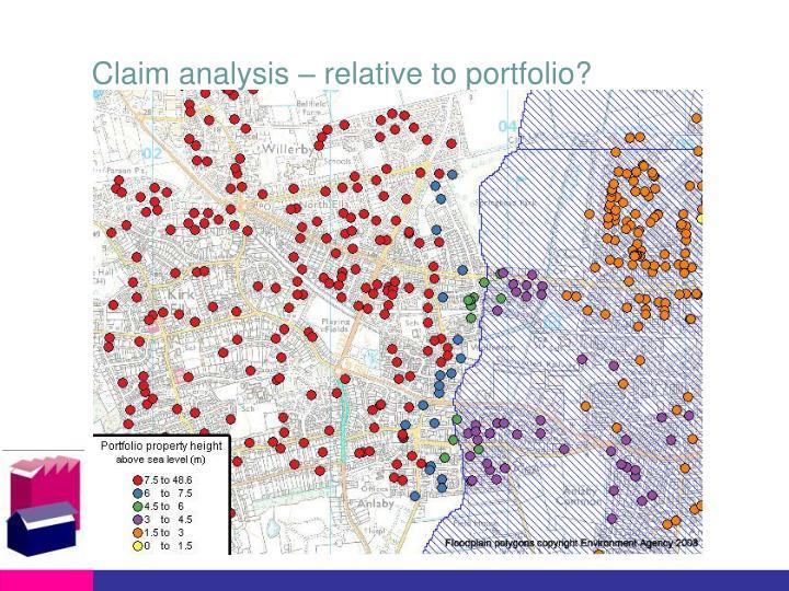 Claim analysis – relative to portfolio?