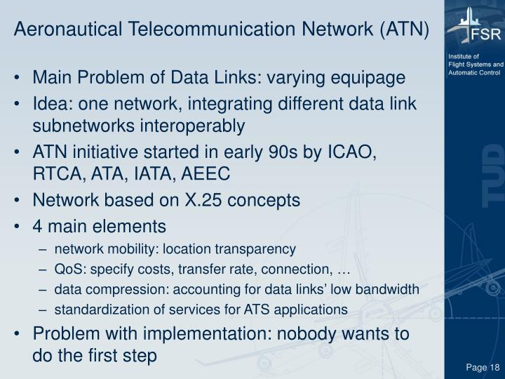 Aeronautical Telecommunication Network (ATN)