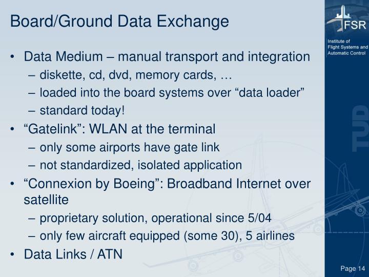 Board/Ground Data Exchange