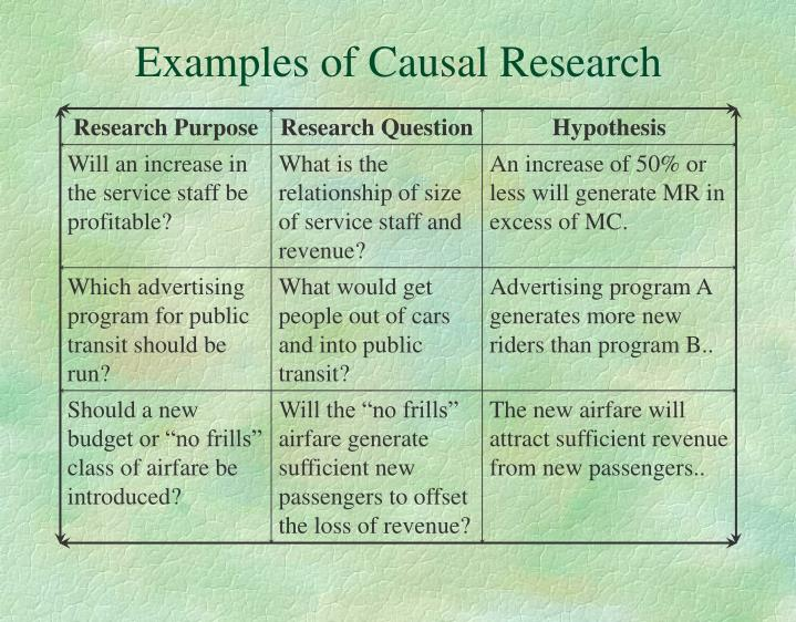 causal research definition -causal-comparative research is sometimes treated as a type of descriptive research since it describes conditions that already exist -causal comparative research attempts to determine reasons, or causes, for the existing condition.