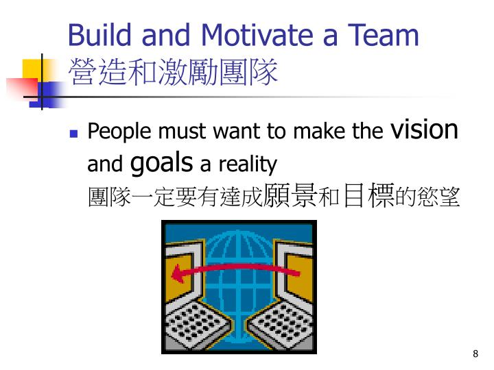 Build and Motivate a Team