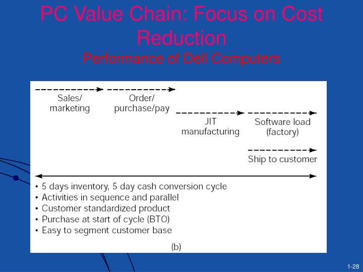 PC Value Chain: Focus on Cost Reduction
