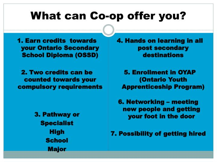What can Co-op offer you?