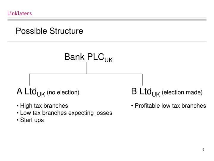 Bank PLC