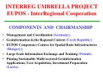 interreg umbrella project eupos interregional cooperation1