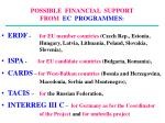 possible financial support from ec programmes