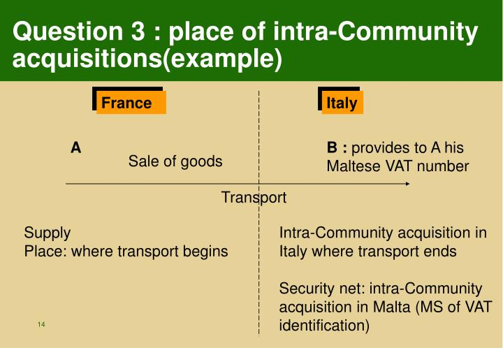 Question 3 : place of intra-Community acquisitions(example)