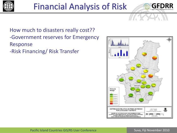 Financial Analysis of Risk
