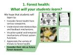 1 forest health what will your students learn4