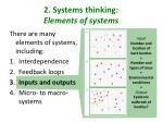 2 systems thinking elements of systems2