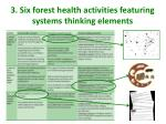 3 six forest health activities featuring systems thinking elements1