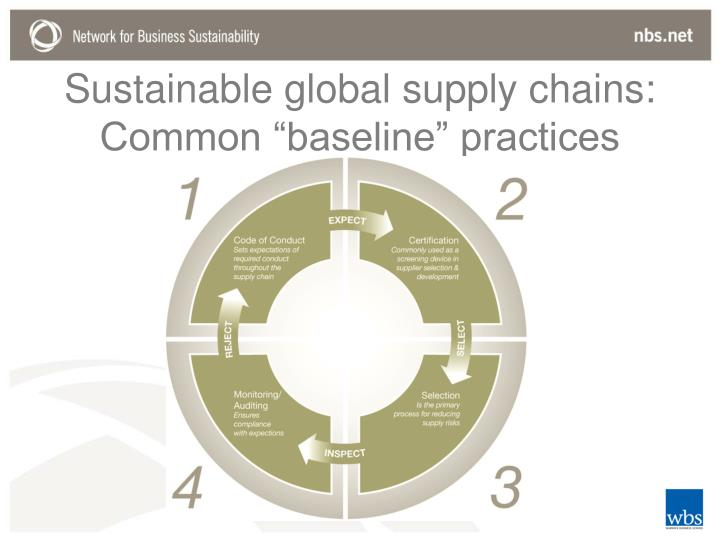 """Sustainable global supply chains: Common """"baseline"""" practices"""