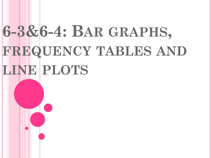 6 3 6 4 bar graphs frequency tables and line plots n.
