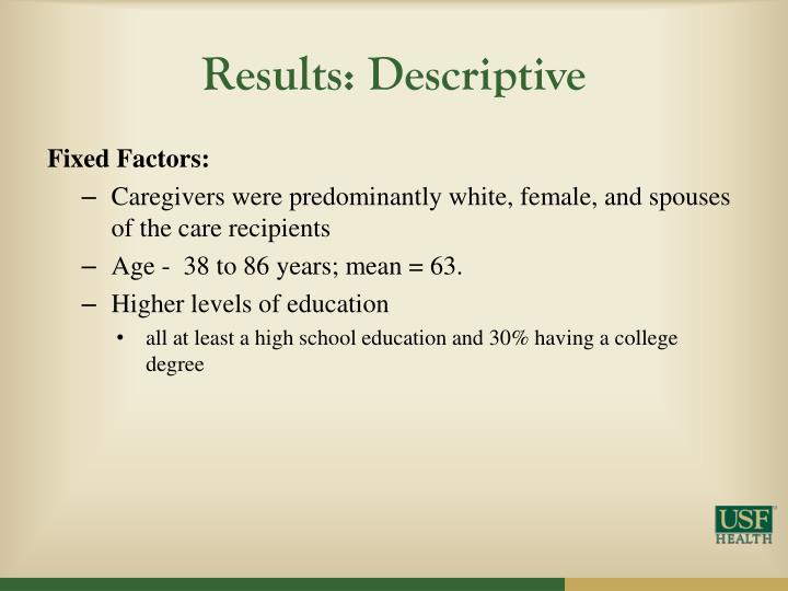 Results: Descriptive