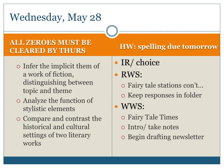Wednesday may 28