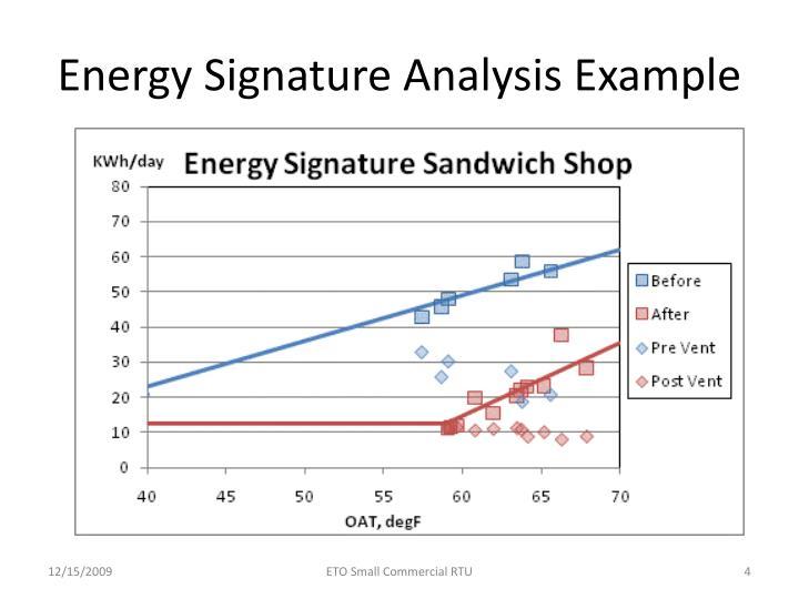 Energy Signature Analysis Example