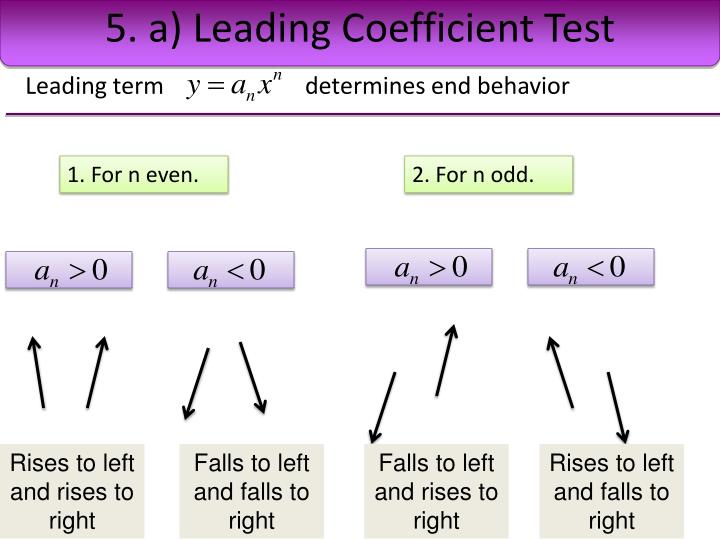5. a) Leading Coefficient Test