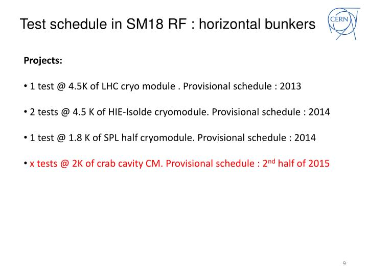 Test schedule in SM18 RF : horizontal bunkers