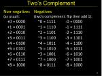 two s complement1
