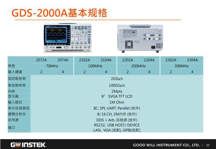 GDS-2000A