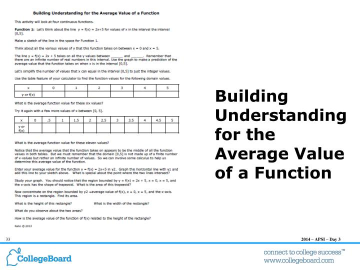 Building Understanding for the Average Value of a Function