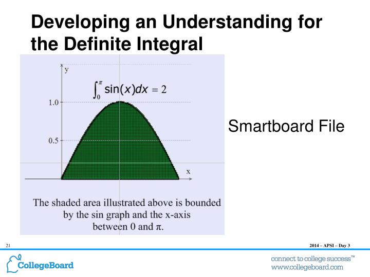 Developing an Understanding for the Definite Integral