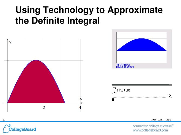Using Technology to Approximate the Definite Integral