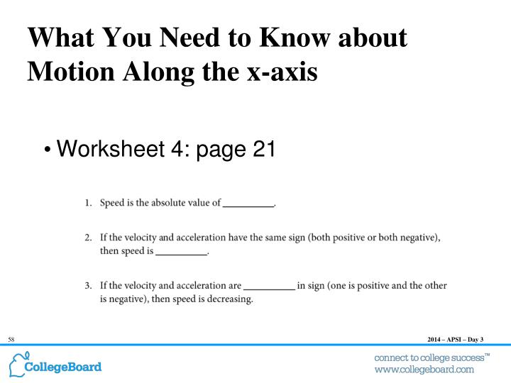 What You Need to Know about Motion Along the x-axis