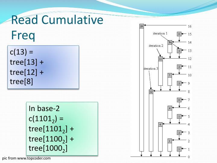 Read Cumulative