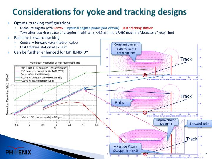 Considerations for yoke and tracking designs