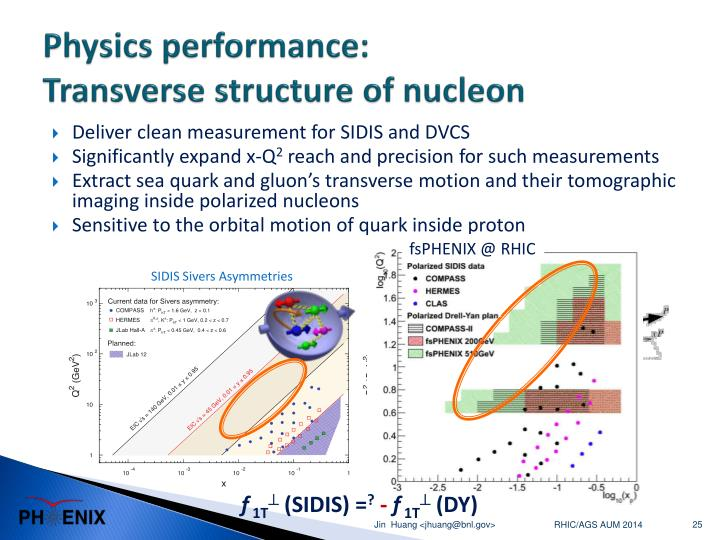 Physics performance: